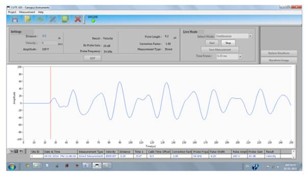 Live View of Measurement Waveform on the PC screen for analysis. This can be stored in File and can be used with other software for further analysis in Time domain or Frequency domain.